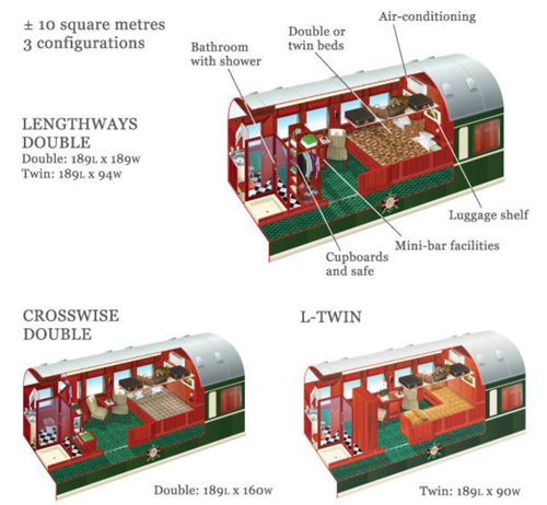 Trem cabine Rovos Rail
